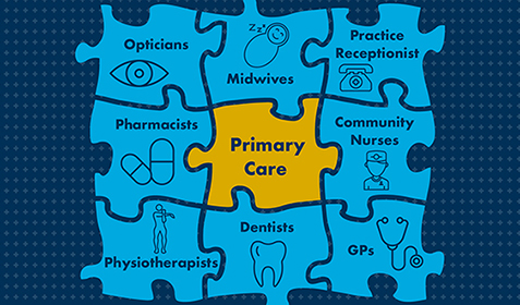 Primary care areas displayed as a jigsaw